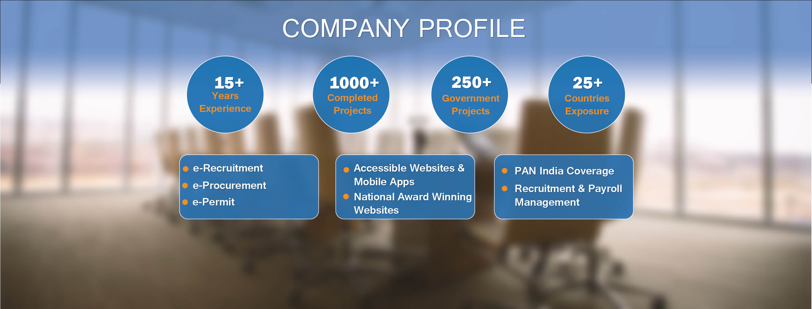 NetCreativeMind Solutions Company Profile